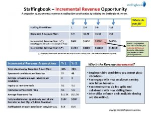 Staffingbook Incremental Revenue Opportunity A projection of incremental