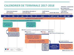 CALENDRIER DE TERMINALE 2017 2018 Elaboration du projet