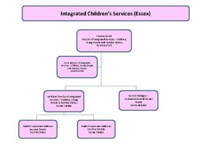 Integrated Childrens Services Essex Theresa Smith Director of