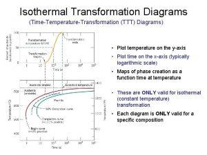 Isothermal Transformation Diagrams TimeTemperatureTransformation TTT Diagrams Plot temperature