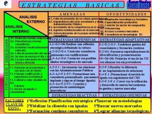 ESTRATEGIAS FORTALEZAS DEBILIDADES ANALISIS EXTERNO ANALISIS INTERNO BASICAS