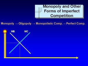 Monopoly and Other Forms of Imperfect Competition Monopoly