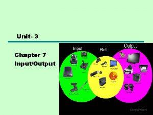 Unit 3 Chapter 7 InputOutput InputOutput Problems Wide