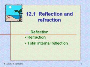 12 1 Reflection and refraction Reflection Refraction Total