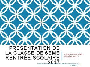 PRESENTATION DE LA CLASSE DE 6 EME RENTRE