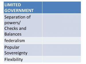LIMITED GOVERNMENT Separation of powers Checks and Balances