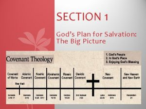 SECTION 1 Gods Plan for Salvation The Big