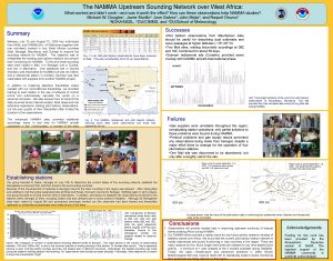 The NAMMA Upstream Sounding Network over West Africa