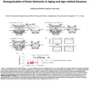 Reorganization of Brain Networks in Aging and Agerelated