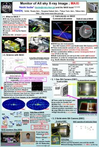 Monitor of All sky Xray Image MAXI 1