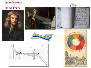 Isaac Newton 1642 1727 1704 Oltre i limiti