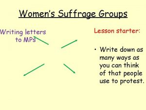 Womens Suffrage Groups Writing letters to MPs Lesson