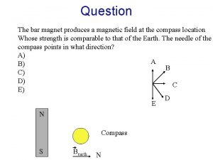 Question The bar magnet produces a magnetic field