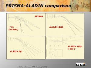 PRISMAALADIN comparison PRISMA 132 Sn ALADIN QQD 660
