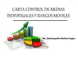 CARTA CONTROL DE MEDIAS INDIVIDUALES Y RANGOS MOVILES