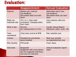 Evaluation Reappointment Annual Evaluation Purpose Renew your contract