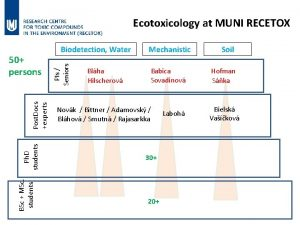 Ecotoxicology at MUNI RECETOX BSc MSc students Ph
