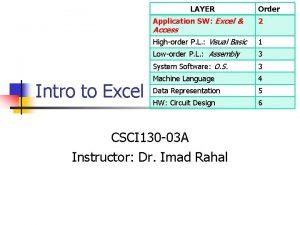LAYER Application SW Excel 2 Highorder P L