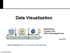 Data Visualization Michel Bruley Teradata Aster EMEA Marketing