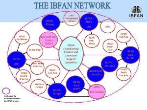 IBFAN Afrique IBFAN Caribbean Intl Code Doc Center