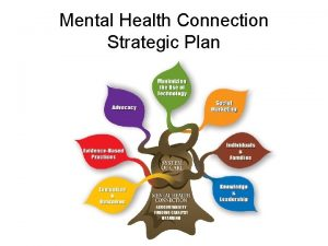Mental Health Connection Strategic Plan Mental Health Connection