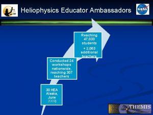 Heliophysics Educator Ambassadors Reaching 47 033 students 2