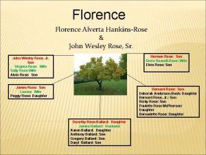 Florence Alverta HankinsRose John Wesley Rose Sr Herman