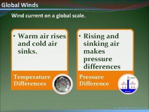 Global Winds Wind current on a global scale