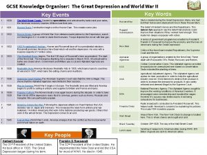 GCSE Knowledge Organiser The Great Depression and World