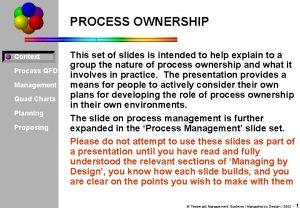 PROCESS OWNERSHIP Context Process QFD Management Quad Charts