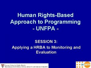 Human RightsBased Approach to Programming UNFPA SESSION 3