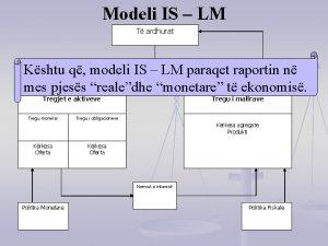 Modeli IS LM T ardhurat Kshtu q modeli