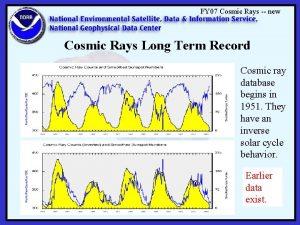 FY 07 Cosmic Rays new Cosmic Rays Long