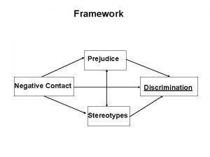 Framework Prejudice Negative Contact Discrimination Stereotypes Discrimination Causes
