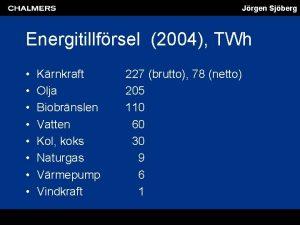Jrgen Sjberg Energitillfrsel 2004 TWh Krnkraft Olja Biobrnslen