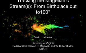 Tracking the Magellanic Streams From Birthplace out to