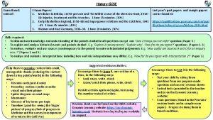 History GCSE Exam Board Edexcel 3 Exam Papers