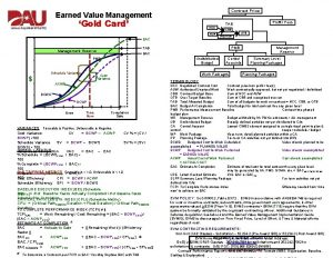 Contract Price Earned Value Management Gold Card NCC