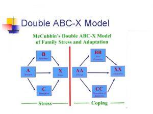 Double ABCX Model Double ABCX Model n n