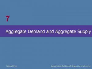 7 Aggregate Demand Aggregate Supply Mc GrawHillIrwin Copyright