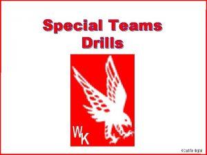 Special Teams Drills Special Teams Drill Library 1