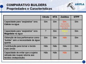 COMPARATIVO BUILDERS Propriedades e Caractersticas Citrato NTA Zelitos