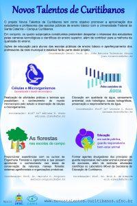 Novos Talentos de Curitibanos O projeto Novos Talentos