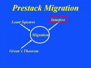 Prestack Migration Least Squares Migration Greens Theorem Intuitive