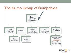 The Sumo Group of Companies Economic History Pre