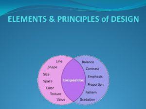 ELEMENTS PRINCIPLES of DESIGN ELEMENTS PRINCIPLES of DESIGN