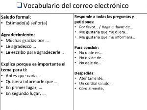 Vocabulario del correo electrnico Saludo formal Estimadoa seora