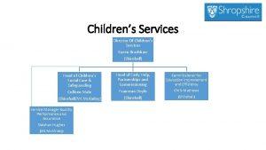 Childrens Services Director Of Childrens Services Karen Bradshaw