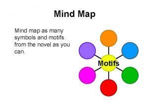 Mind Map Mind map as many symbols and