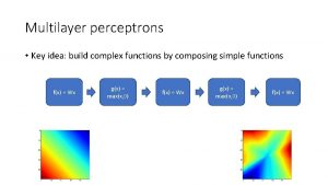Multilayer perceptrons Key idea build complex functions by